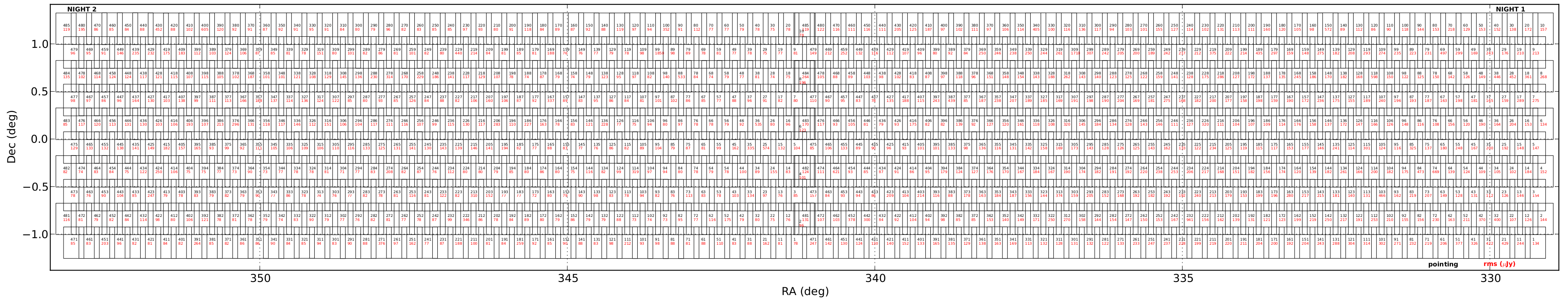 Multiplication blank table choice image periodic table images the ptfjvla key project long duration radio transients in sdss tiles of stripe 82 images with gamestrikefo Image collections